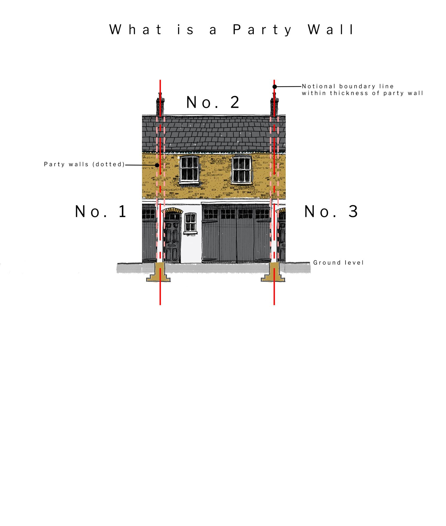 Fig 51A/4 – Party Wall Diagram